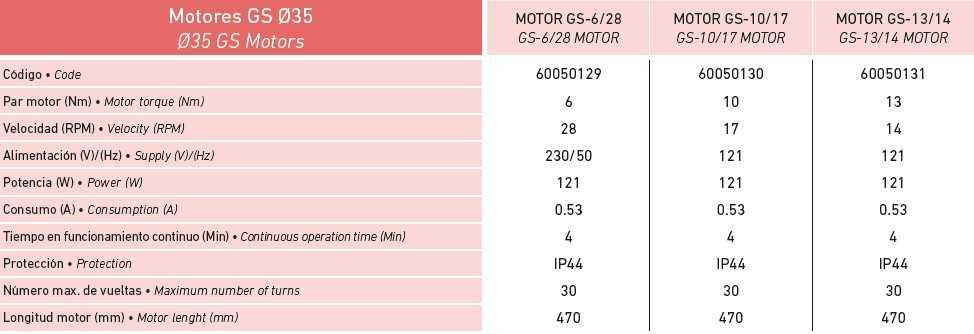 Motores de persianas gaviota simbac con pulsador o mando - Persianas con motor precios ...